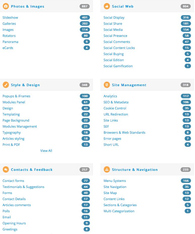 Joomla features